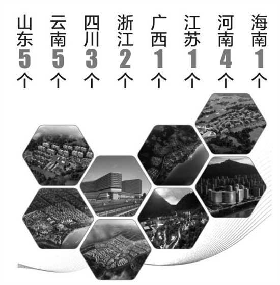 融创中国全面布局医疗康养产业