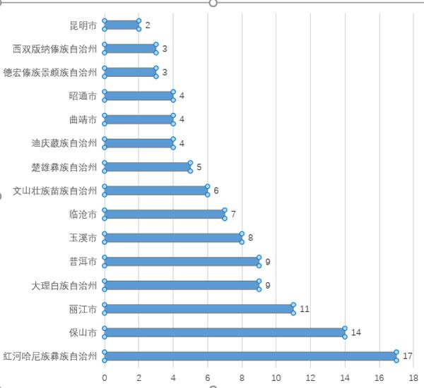 """1月国内旅游推荐:喜讯!五指山旅游商品在""""2020中国特色商品大赛""""中斩获1"""